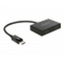 Delock Displayport splitter --> 2x HDMI